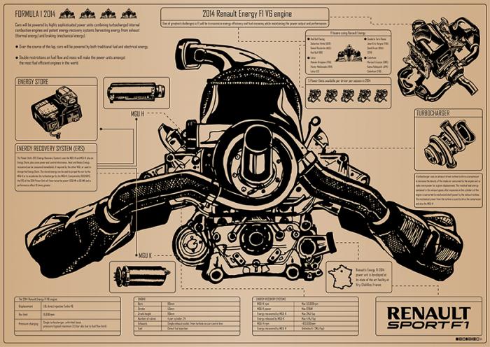 Renault_Formula1_V6_engine_motor_2014