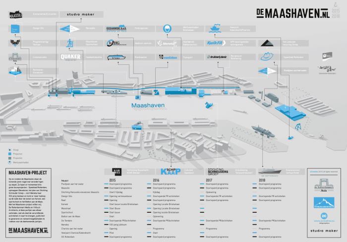 2creative_infographic_rotterdammert_media_maashaven_aanpak_2